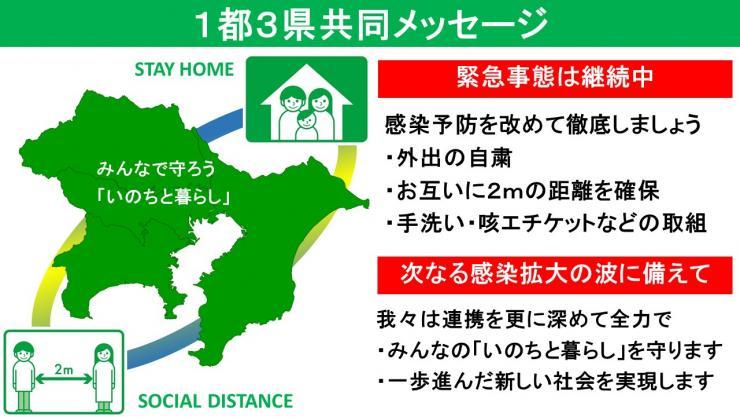 埼玉 コロナ 県 ウイルス 新型コロナウイルス感染症への対応について(埼玉県教育委員会)