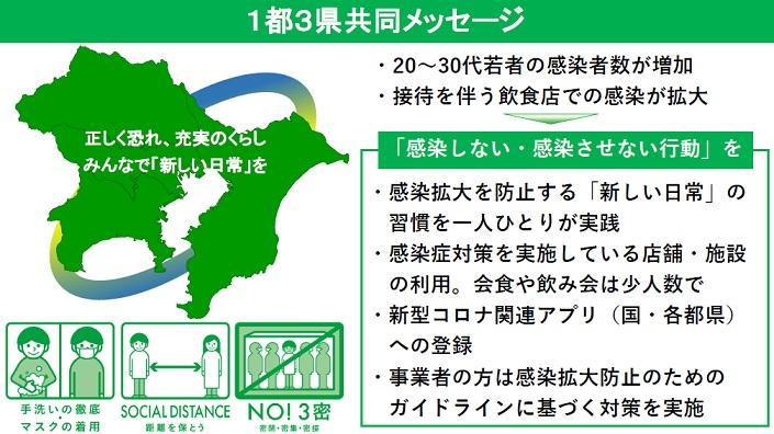 埼玉 県内 コロナ 感染 者